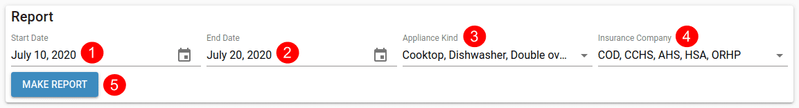 Appliances Brand - Report Pane